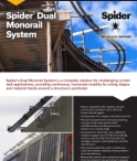 Spider Dual Monorail System