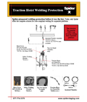 Welding Protection for Traction Hoists